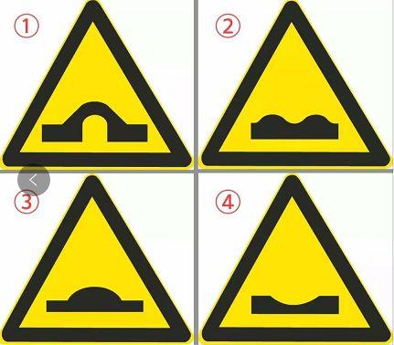 下面哪个标志表示注意路面低洼?