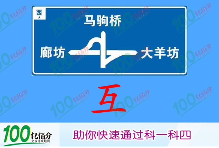 前方标志预告互通式立交桥通往方向的信息。