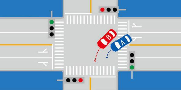 如图所示,驾驶机动车A遇到异常行驶的车辆B,A车应当减速避让,确保安全。