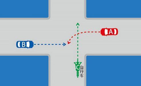 如图所示,图中车辆如何通行符合安全文明行车要求?
