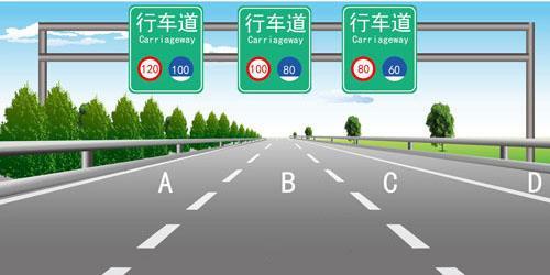 如图所示,当您车速为95km/h时,您可以在哪条车道内行驶?