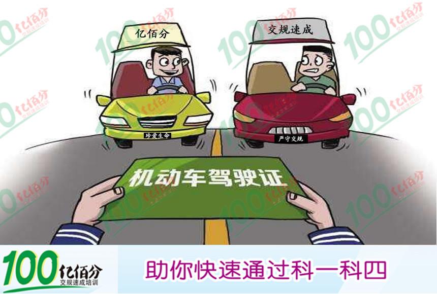 右侧标志表示临时停车不受限制。