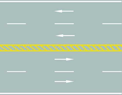 路中心的黄色斜线填充是何含义?