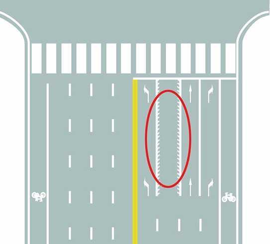 图中圈内的锯齿状白色实线是什么标线?